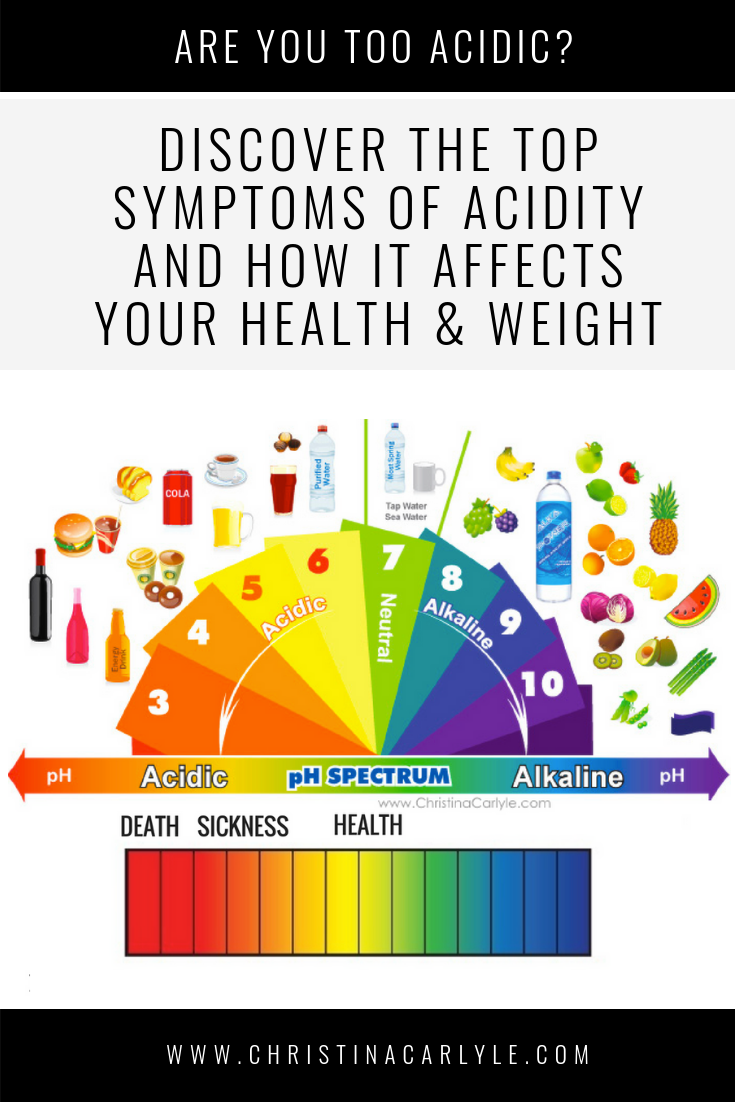 Acidity symptoms - Learn what acidity is, the top symptoms of pH imbalances, how to test your pH levels and how to balance your body's pH so you can get alkaline and get healthy and fit fast. https://christinacarlyle.com/acidity-symptoms/