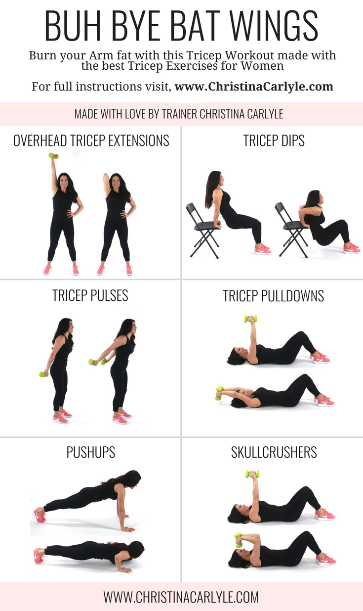 Best Exercises Targeting Each Muscle Group Of The Body: Christina Carlyle
