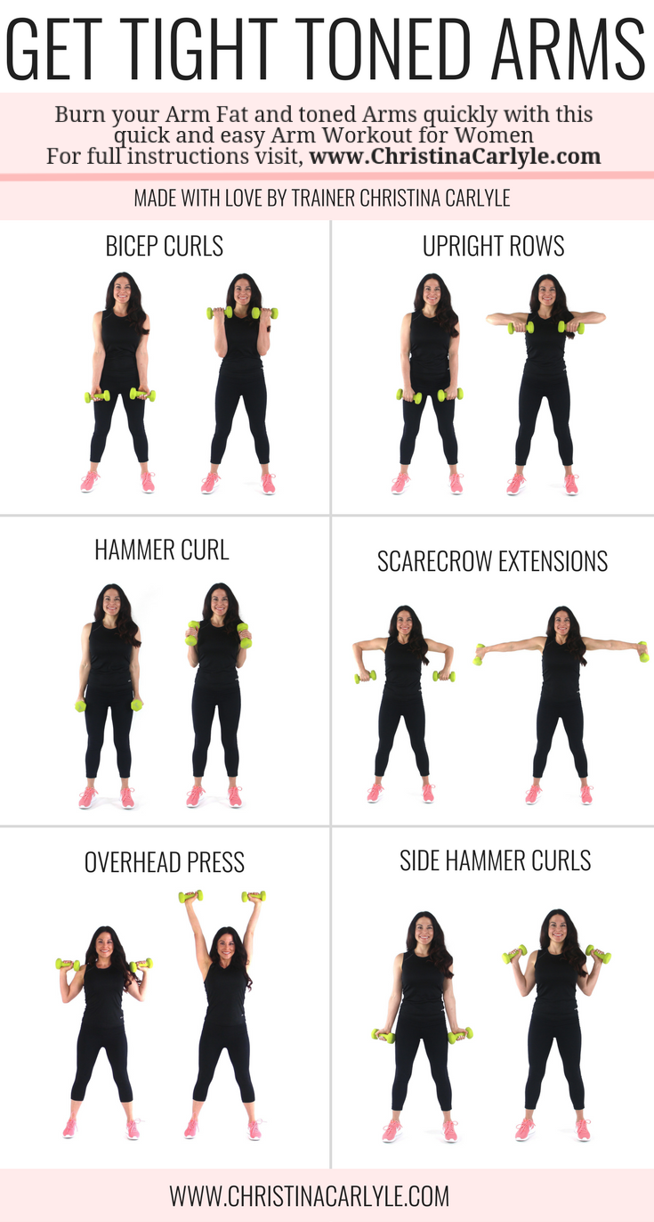 Arm workout Women Christina Carlyle