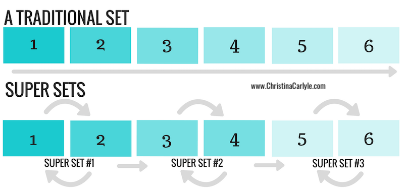 Superset Workout for Women Christina Carlyle